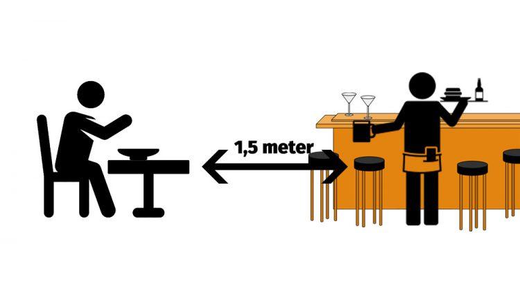 anderhalve meter horeca horecagroningen.nl